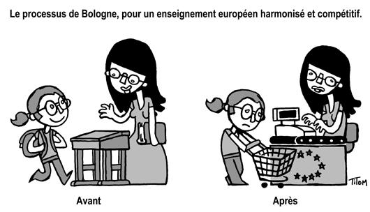 LRU / Universités / Recherche / CNRS / Grandes Ecoles - Page 3 Png_dessin446_titom_processus_bologne